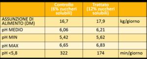 tabella transizione 4